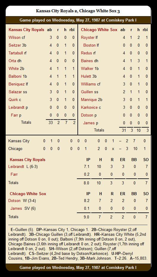 White Sox vs. Royals — May 27, 1987