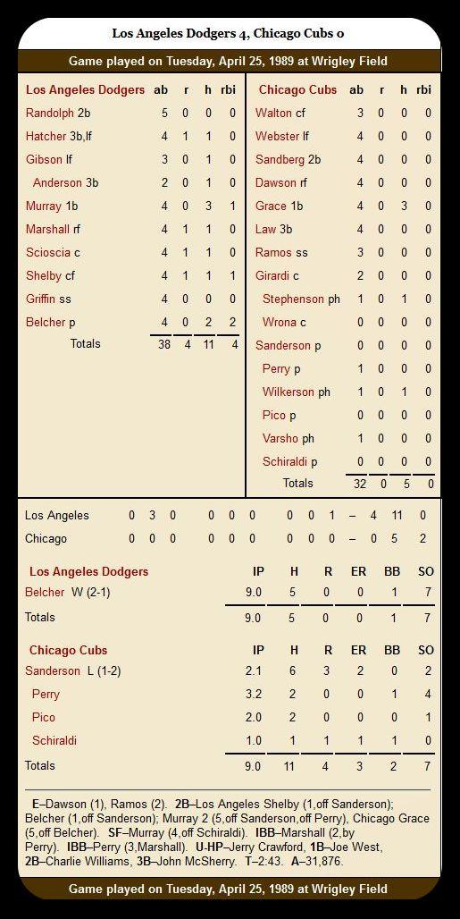 Cubs vs. Dodgers — April 25, 1989