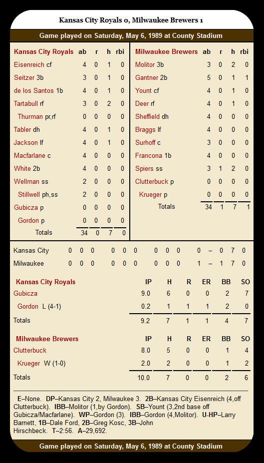 Brewers vs. Royals — May 6, 1989