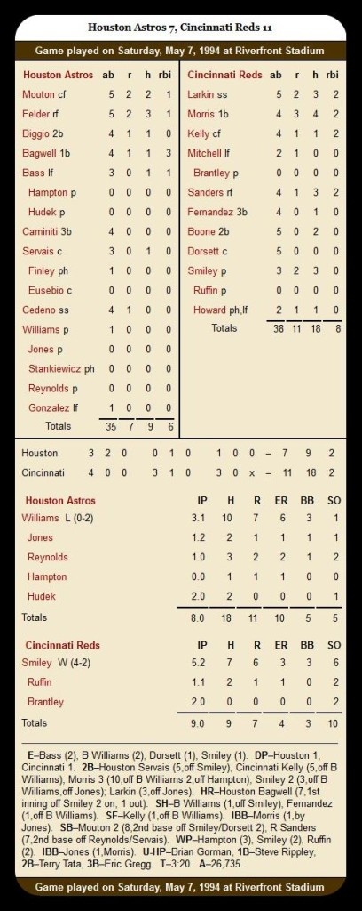 Reds vs. Astros — May 7, 1994