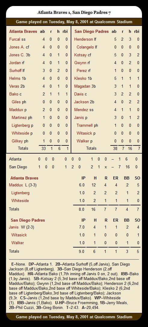 Padres vs. Braves - May 8, 2001