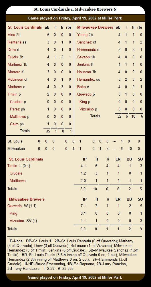 Brewers vs. Cardinals — April 19, 2002