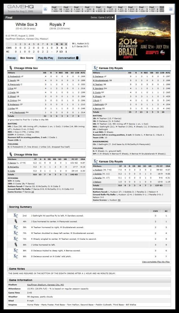 Royals vs. White Sox — August 2, 2006