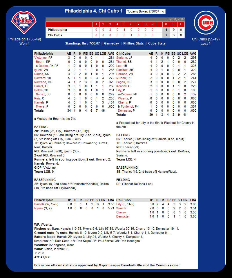 Cubs vs. Phillies — July 30, 2007