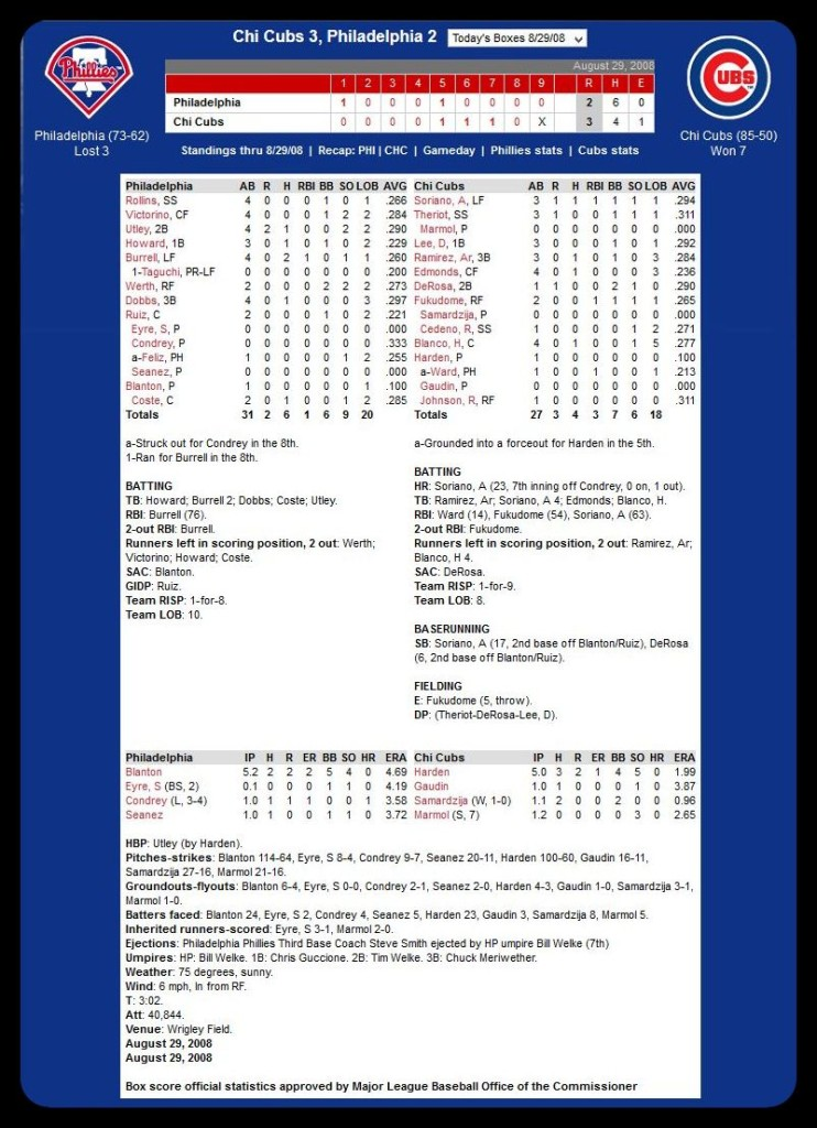 Cubs vs. Phillies — August 29, 2008