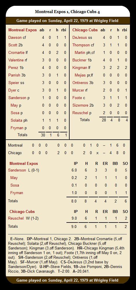 Cubs vs. Expos — April 22, 1979